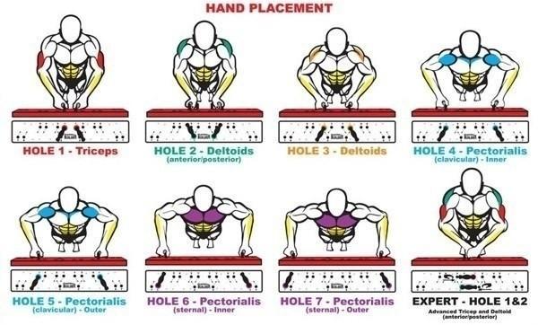 hand placement рисунки и чертежи